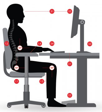Option Ergonomie | Blogue